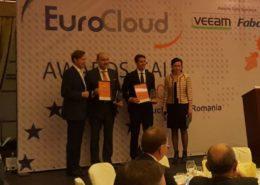best HR assessments eurocloud gala