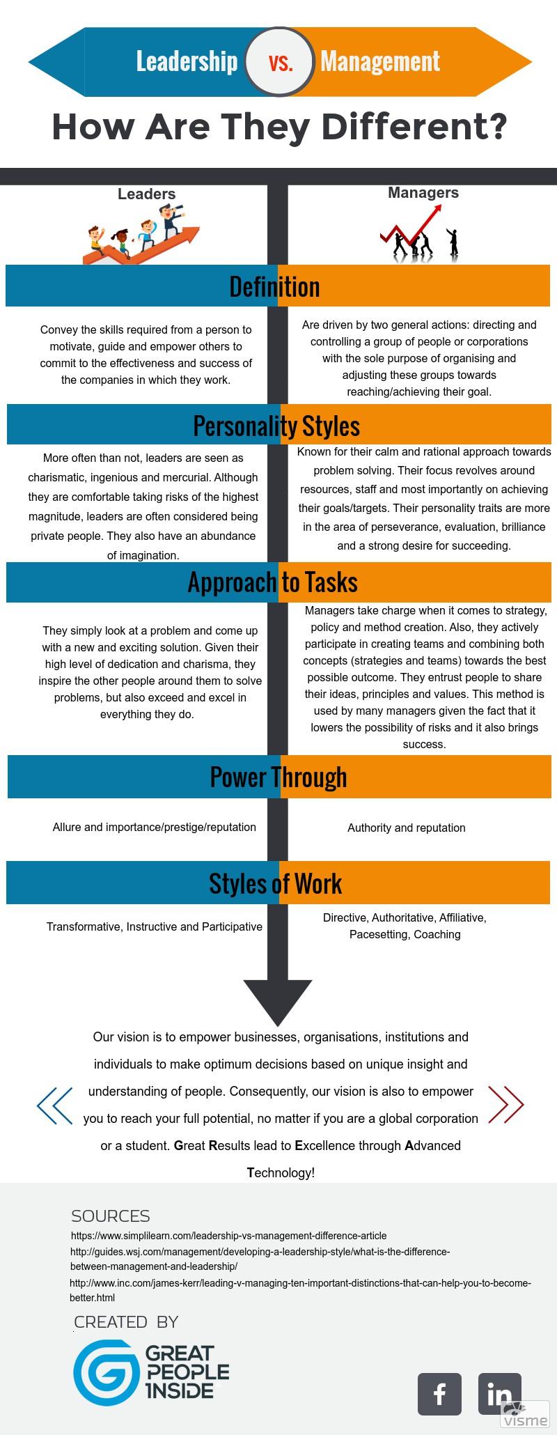 Differencesbetweenleadersandmanagers