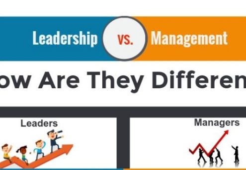 differences between leaders and managers