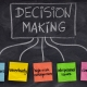 decision-making Great People Inside